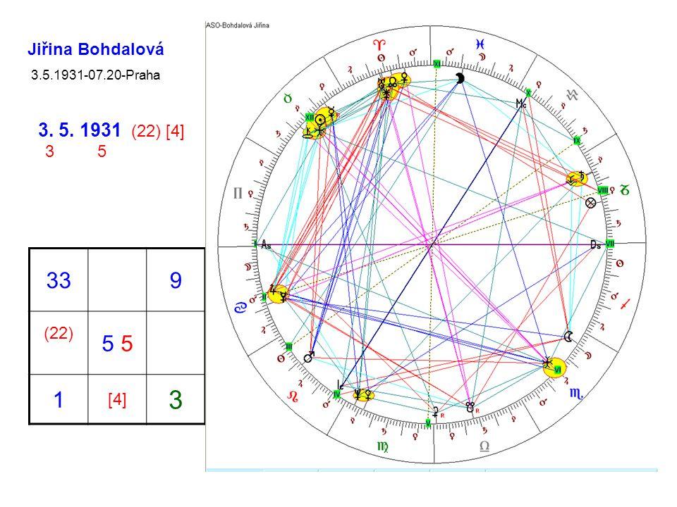 3 33 9 5 5 1 3. 5. 1931 (22) [4] Jiřina Bohdalová 3 5 (22) [4]